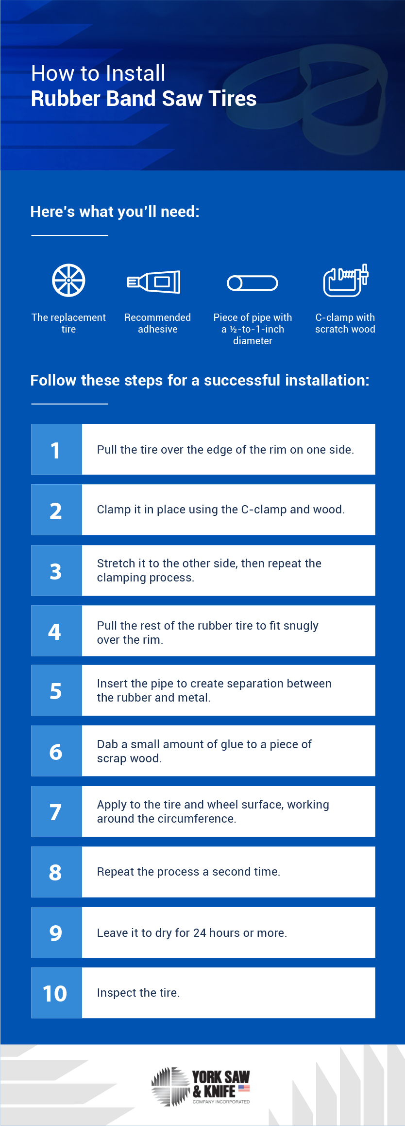 how to install a bandsaw tire infographic